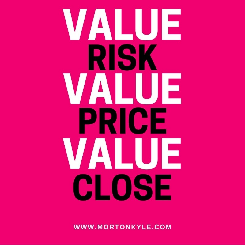 The Relationship Between Risk, Value and Price – Know the Implications