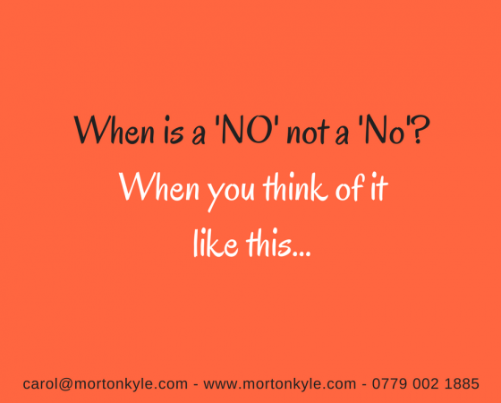 How to Negotiate from No to Yes! | Avoiding Fatal Sales Rejection