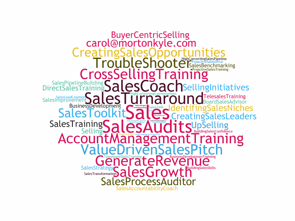 Morton Kyle Sales Training, Business Development, Sales Improvement